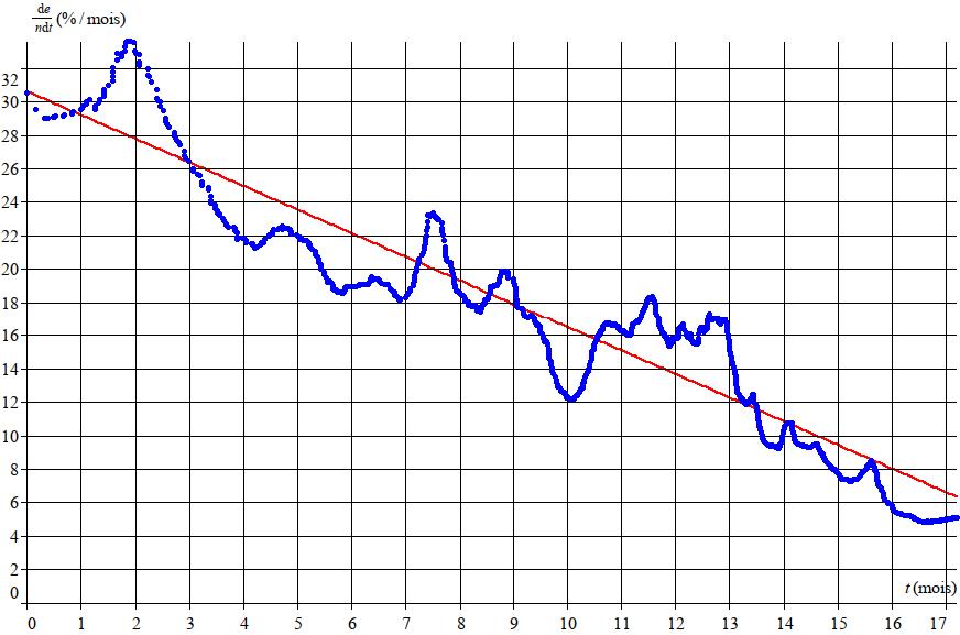 flux%20relatif%20d'entr%C3%A9es