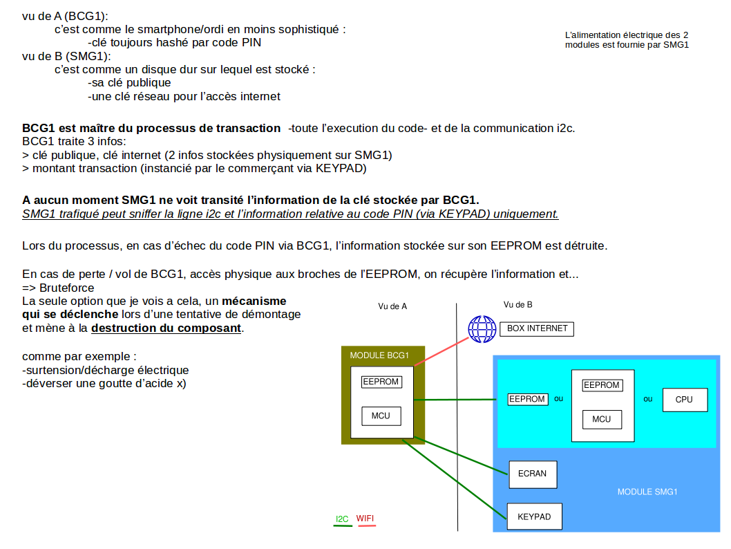 Systeme transaction   discussion - Discussion - Duniter Forum 2981906301d